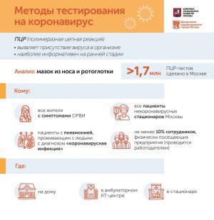 covid-info-18